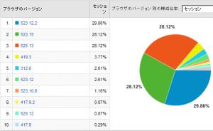Safariのバージョン比率 2008/03