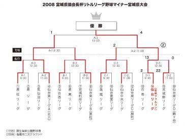 miyagiken_number1.jpg
