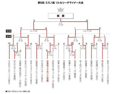 mizunoki_number2.jpg