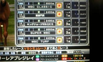 WBCC2 3