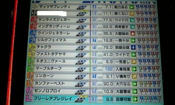 天皇賞春66