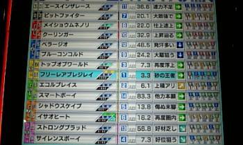 武蔵野s33