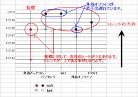 値付け5解説