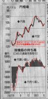 7月1日日経新聞