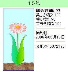 信じられない植物『15号』
