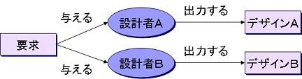 design_output1.png