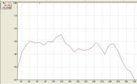 h200623-ノーマルポジション-施行後2-ワーブルトーンにて測定