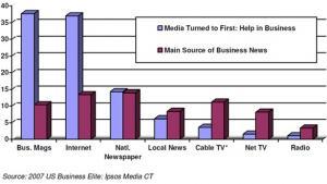 ipsos-media-graph.jpg