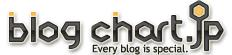 blogchart_logo.jpg