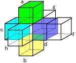 超立方体展開
