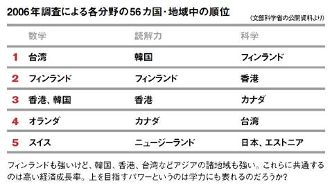 ranking_20080319_05.jpg