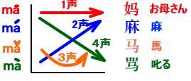 中国生活おもしろ珍道中shisei