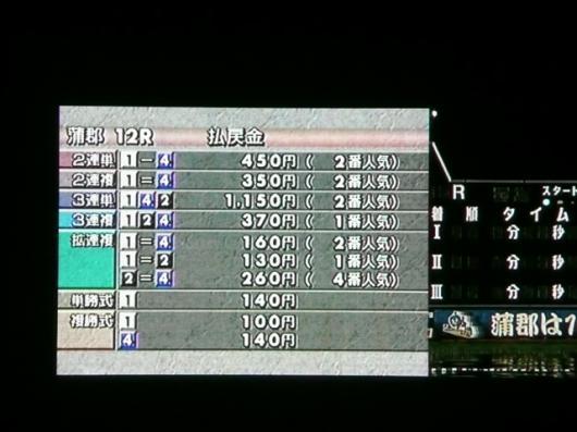 競艇場 レース結果