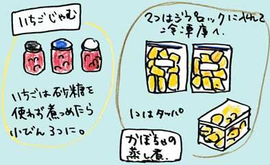 okaidoku3