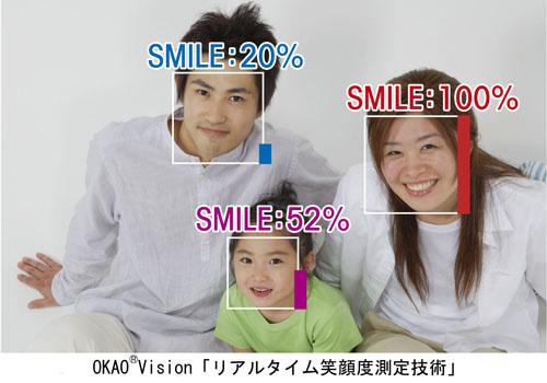 リアルタイム笑顔度測定