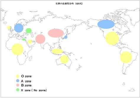世界の血液型分布
