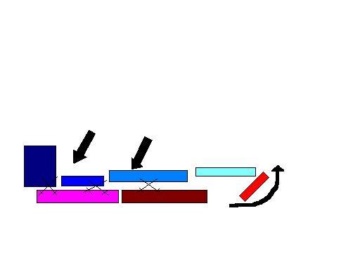 ネメアの戦い 序盤