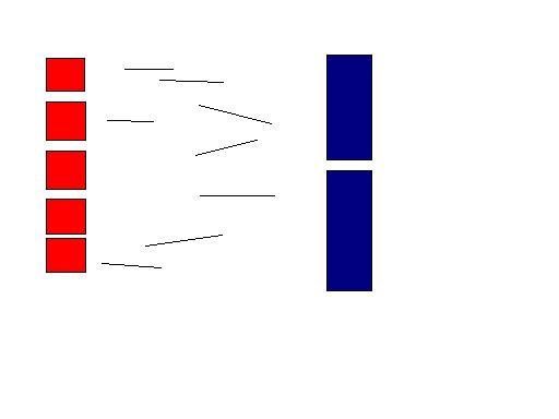 レギオン対ファランクス 1