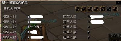 暴れん坊賞