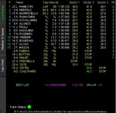 2008BritishGP_LiveTiming