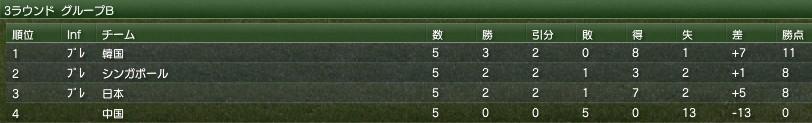 2013wqf_asia_ranking05.jpg