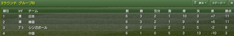 2013wqf_asia_ranking06.jpg