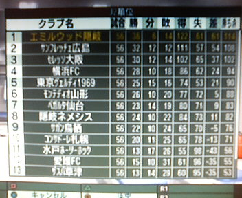 J2優勝3