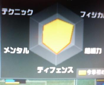 千葉グラフ