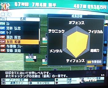 67年目友田グラフ