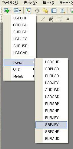 新しい通貨ペア追加