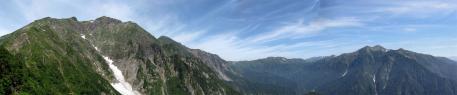 谷川岳から白毛門パノラマ