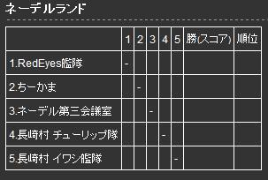 第4回CL予選