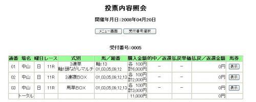 08皐月賞PAT馬券