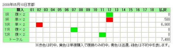 2008-05-17-03