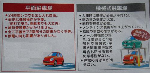 107台パズル式5段機械駐車場!?