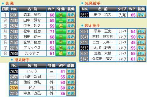 7月5日限定2オーダー