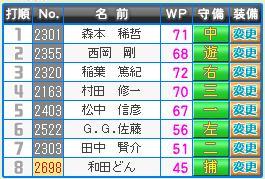 6番GG 7番田中