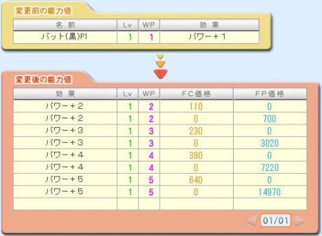 バット+1→+5