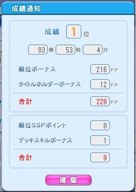 藤村育成3回目 成績