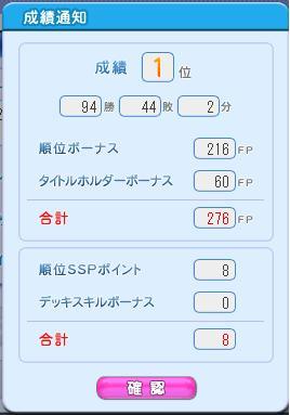 藤村育成6回目 成績