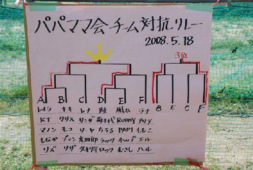 blog mutsusuke rire