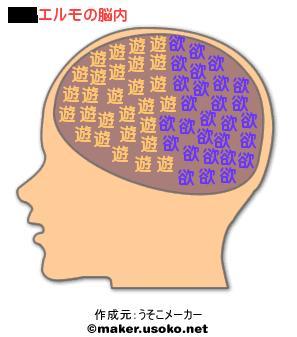エルモ脳内