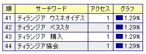 2006-03-ワード3