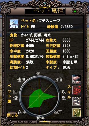 ptiscope92.jpg