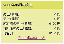 123トータル売上表