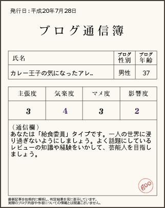 080728_ブログ通信簿