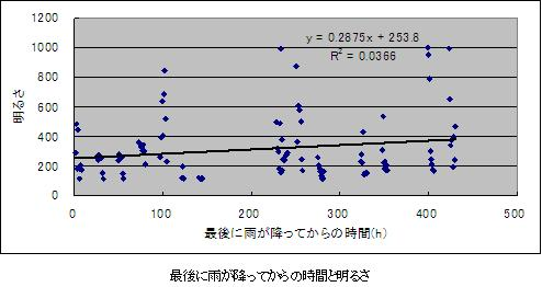 資料8-2