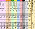 26s名古屋日刊