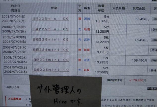 日経225mini先物(2008年7月4日~7月4日)の結果