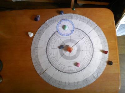 地球暦と占星術1